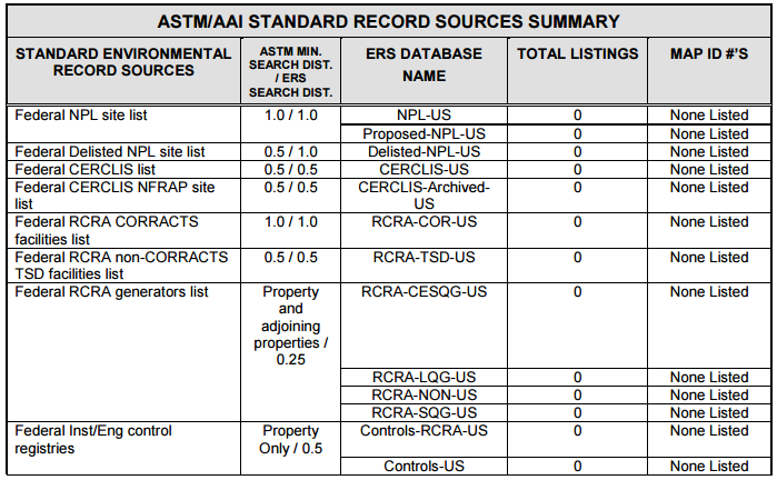 ASTM Checklsit Latest
